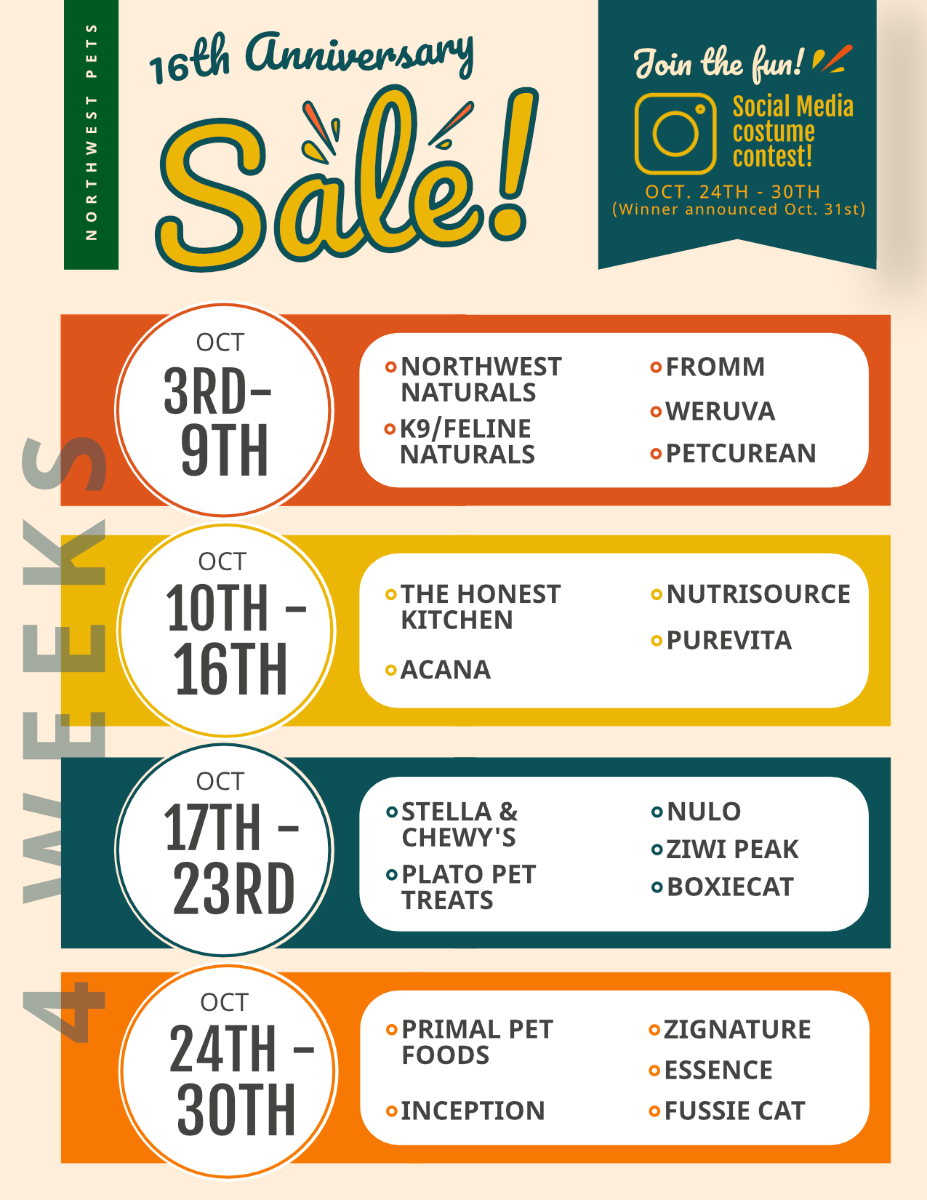 Anniversary Sale Dates and Brands